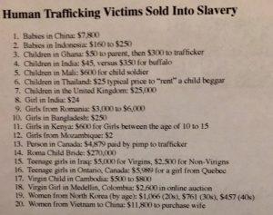 list of black market prices